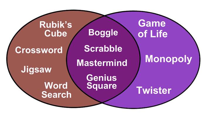 Gavin Ucko, The Happy Puzzle Company